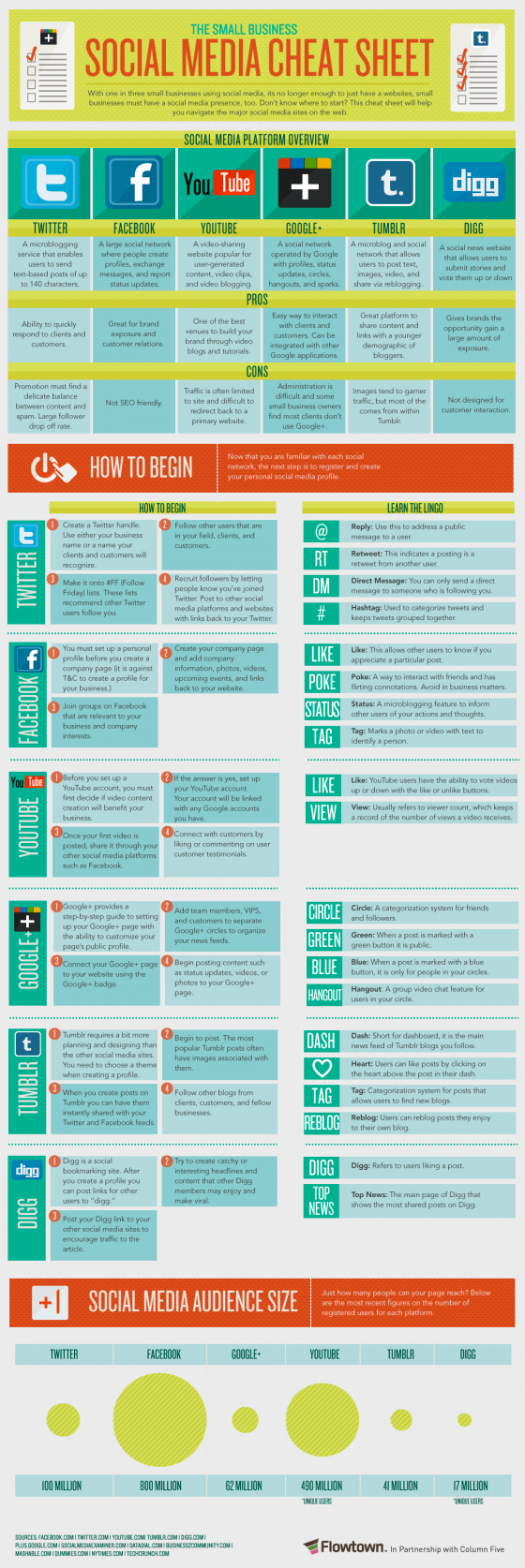 The-small-business-social-media-cheat-sheet