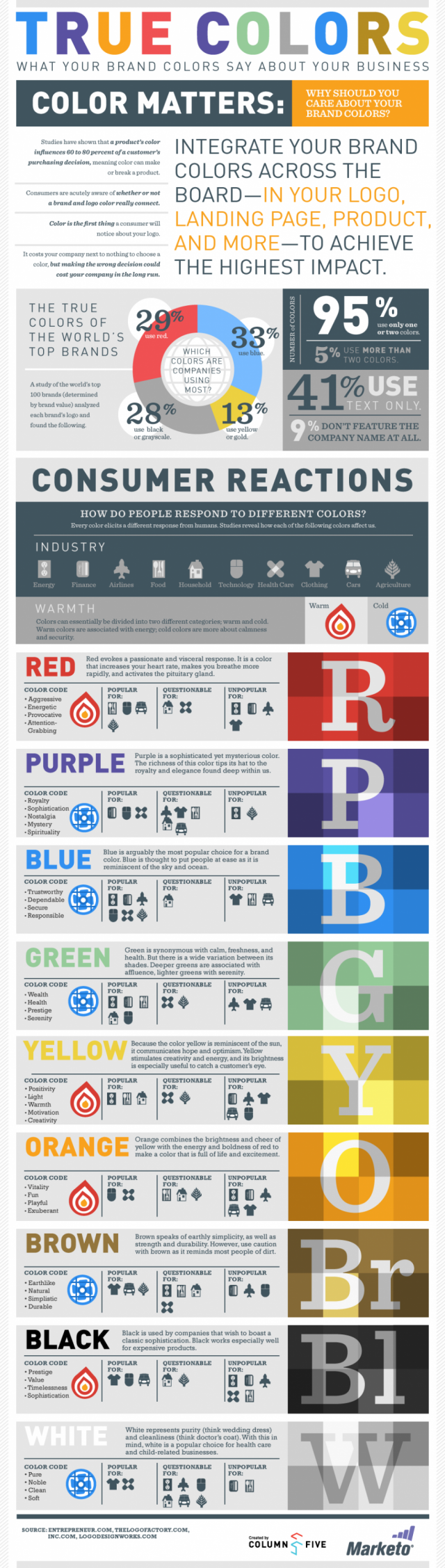 What-Your-Brand-Colors-Say-About-Your-Business-Infographic
