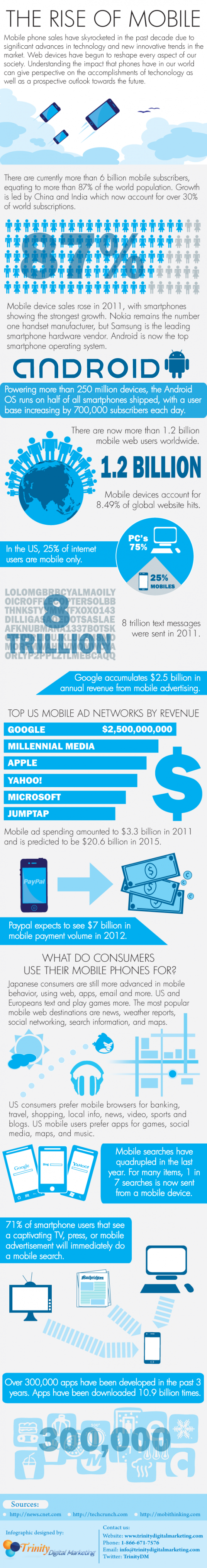 2012-Mobile-Growth-Statistics-Infographics