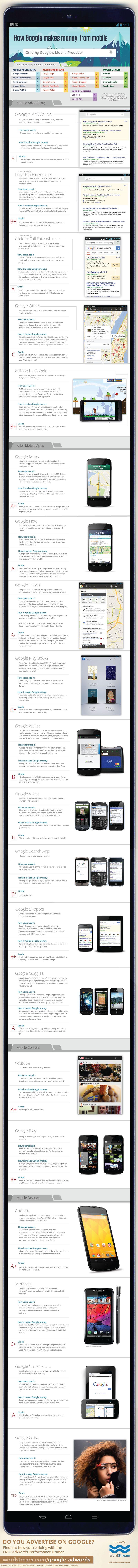 Google-mobile