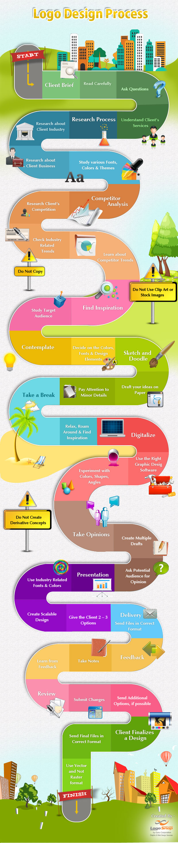 Design-process-infographic