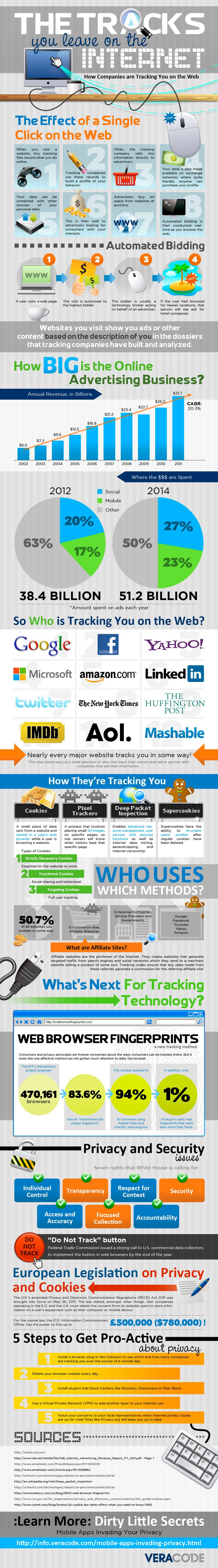 How-companies-track-you-on-the-web-veracode