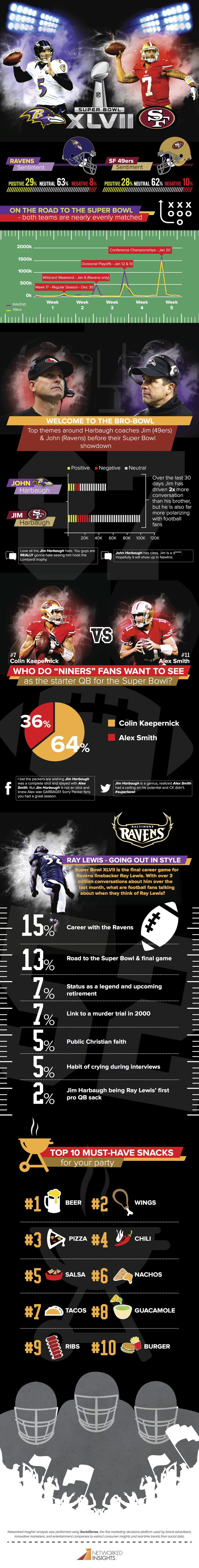 Super-bowl-xlvii-and-social-media