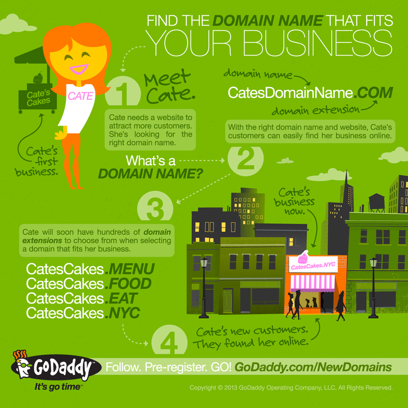 New-domain-extensions-gtlds-are-here